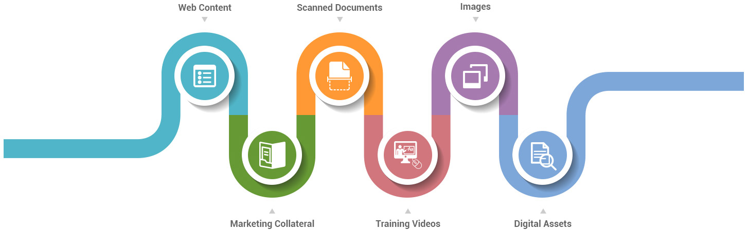 Web Design Collaboration Software