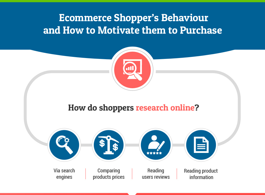 E-commerce-website_Infography-thumb