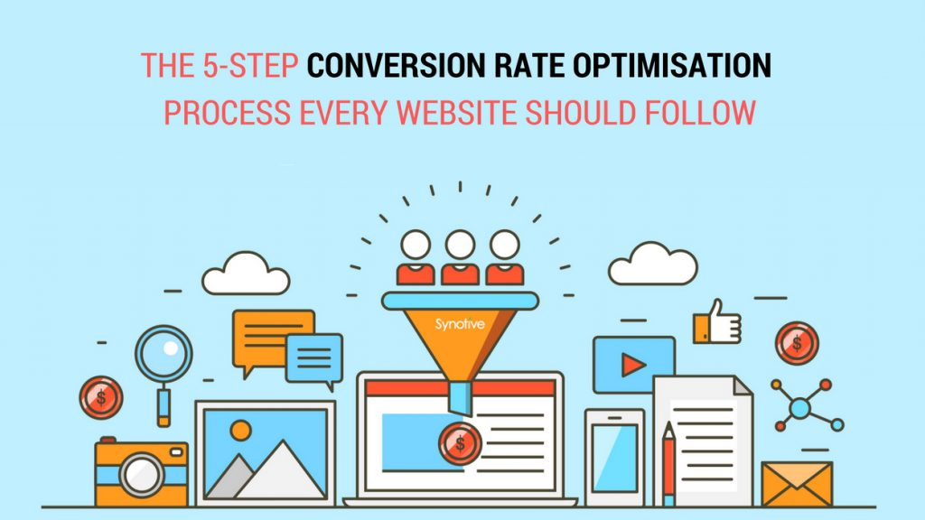 The 5-Step Conversion Rate Optimisation (CRO) Process Every Website Should Follow | Synotive