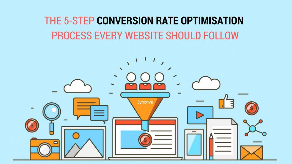 Conversion Rate Optimisation (CRO) Process