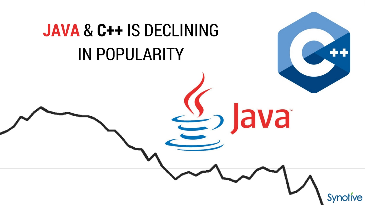 Java and C++